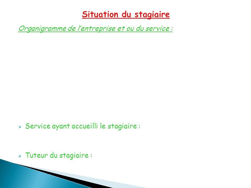 Organigramme de l'entreprise et ou du service :  Service ayant accueilli le stagiaire :  Tuteur du stagiaire :