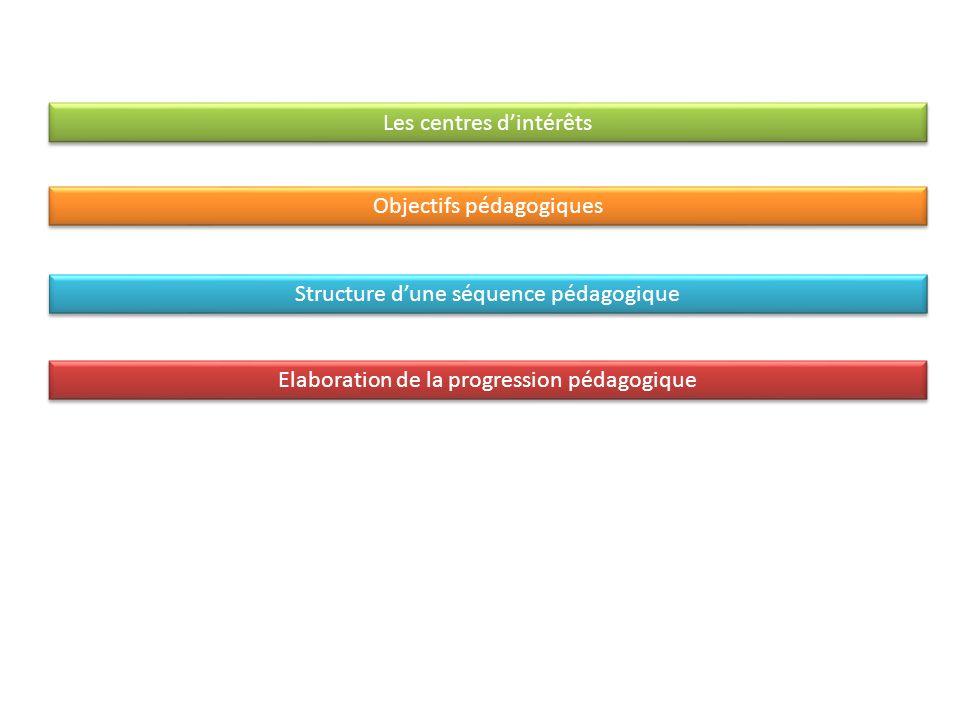 Les centres d'intérêts Objectifs pédagogiques Structure d'une séquence pédagogique Elaboration de la progression pédagogique