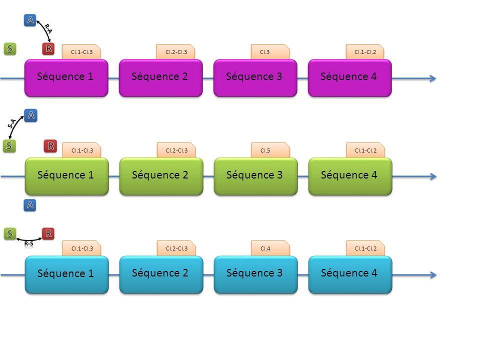 CI.2-CI.3CI.3CI.1-CI.2 Séquence 1Séquence 2Séquence 3Séquence 4 CI.1-CI.3 Séquence 1 CI.2-CI.3CI.5CI.1-CI.2 Séquence 1Séquence 2Séquence 3Séquence 4 CI.1-CI.3 Séquence 1 CI.2-CI.3CI.4CI.1-CI.2 Séquence 1Séquence 2Séquence 3Séquence 4 CI.1-CI.3 Séquence 1