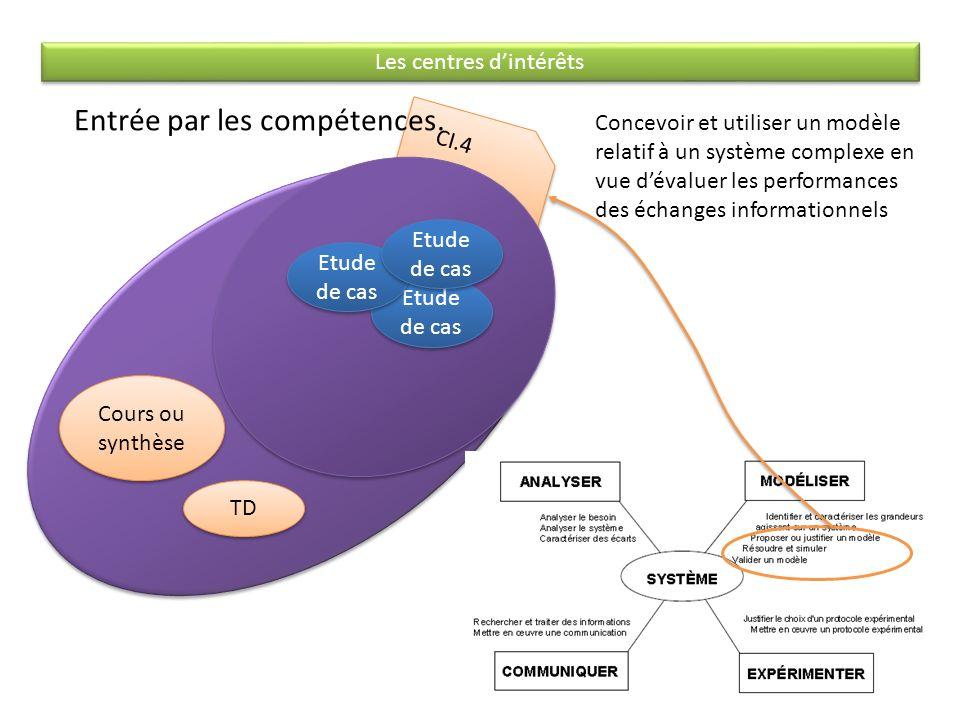 Etude de cas TD Cours ou synthèse CI.4 Concevoir et utiliser un modèle relatif à un système complexe en vue d'évaluer les performances des échanges informationnels Les centres d'intérêts Entrée par les compétences.