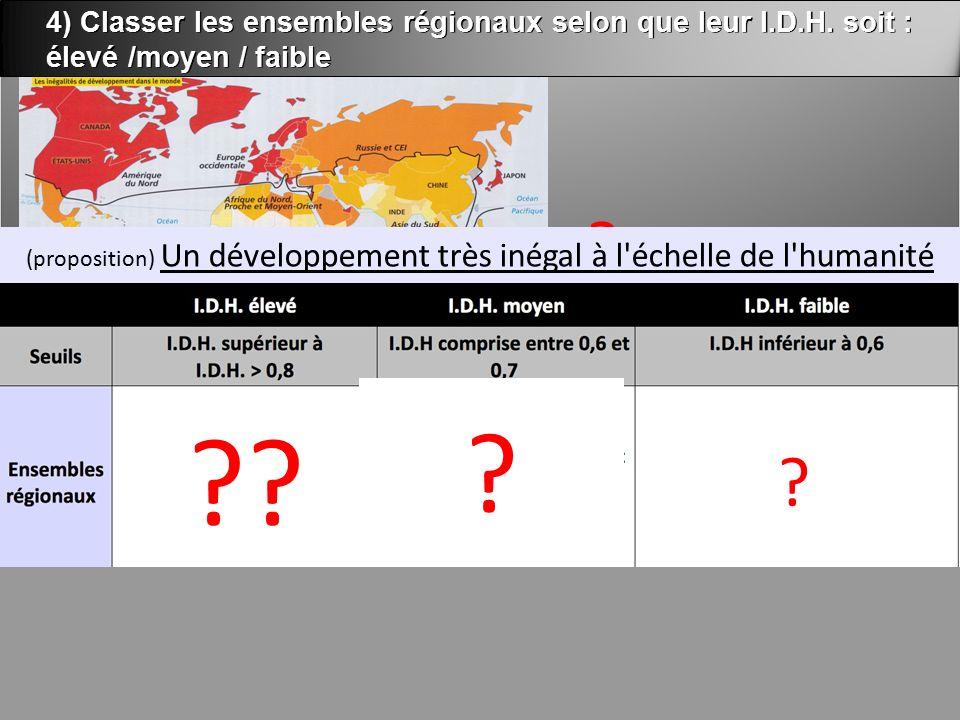 4) Classer les ensembles régionaux selon que leur I.D.H.