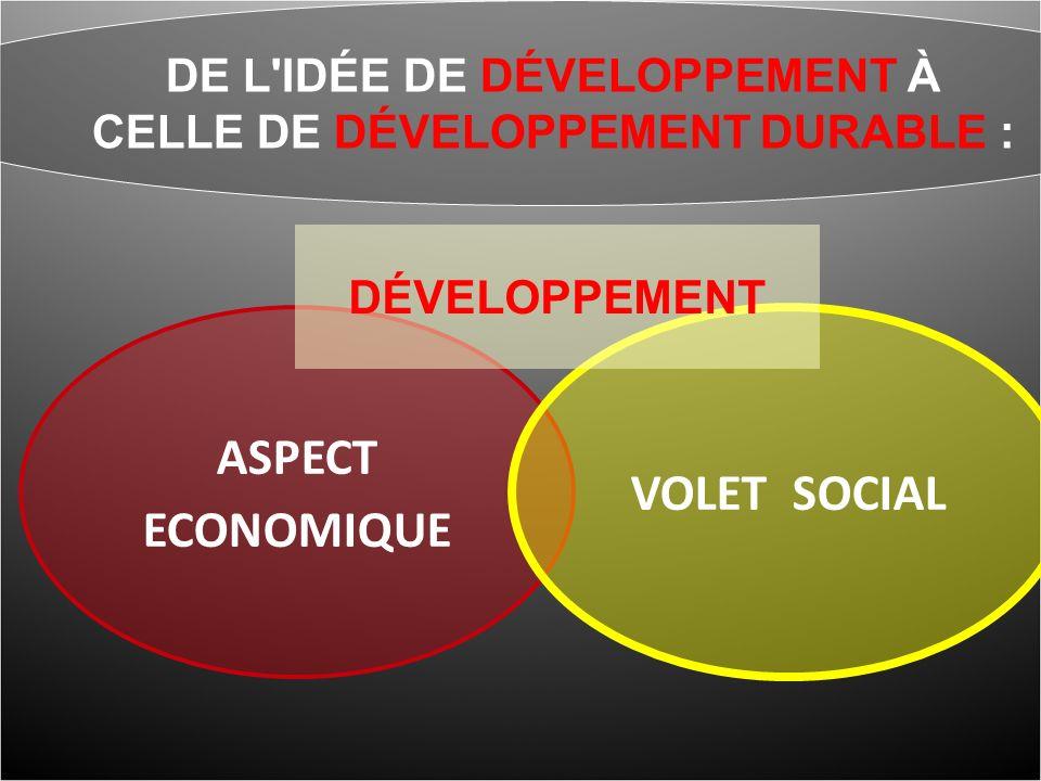 Favori II. Qu'est-ce que le développement durable ? développement durable  FB86