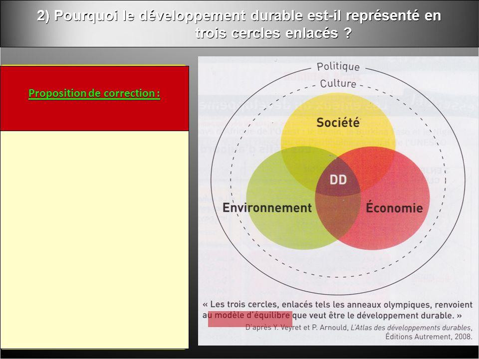 2) Pourquoi le développement durable est-il représenté en trois cercles enlacés .