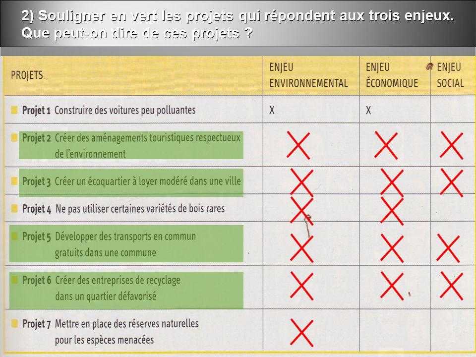2) Souligner en vert les projets qui répondent aux trois enjeux. Que peut-on dire de ces projets