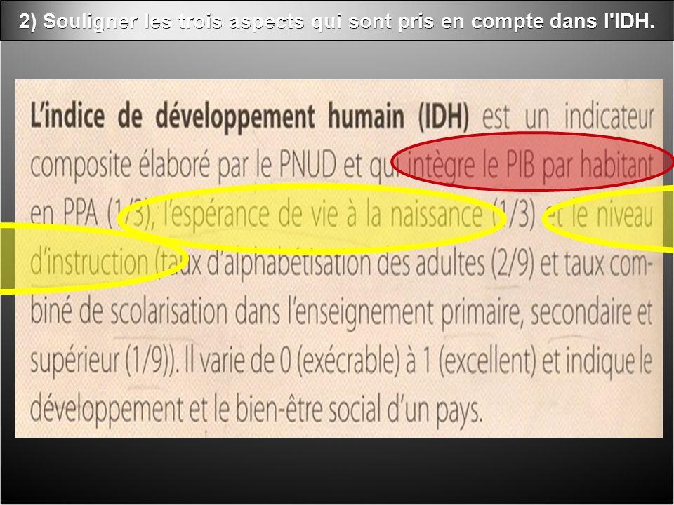 2) Souligner les trois aspects qui sont pris en compte dans l IDH.