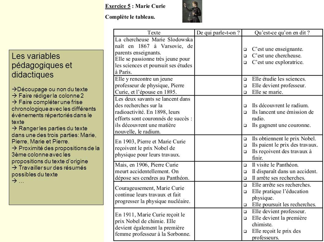 Les variables pédagogiques et didactiques  Découpage ou non du texte  Faire rédiger la colonne 2  Faire compléter une frise chronologique avec les différents événements répertoriés dans le texte  Ranger les parties du texte dans une des trois parties: Marie, Pierre, Marie et Pierre.