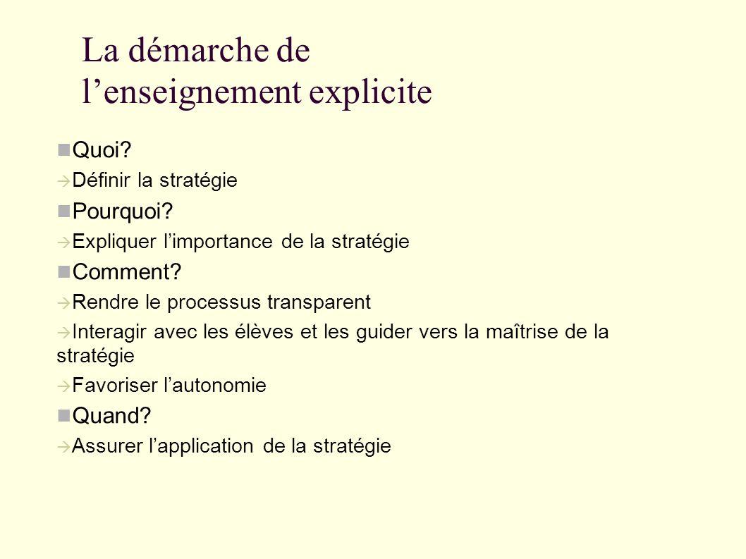 La démarche de l'enseignement explicite Quoi.  Définir la stratégie Pourquoi.