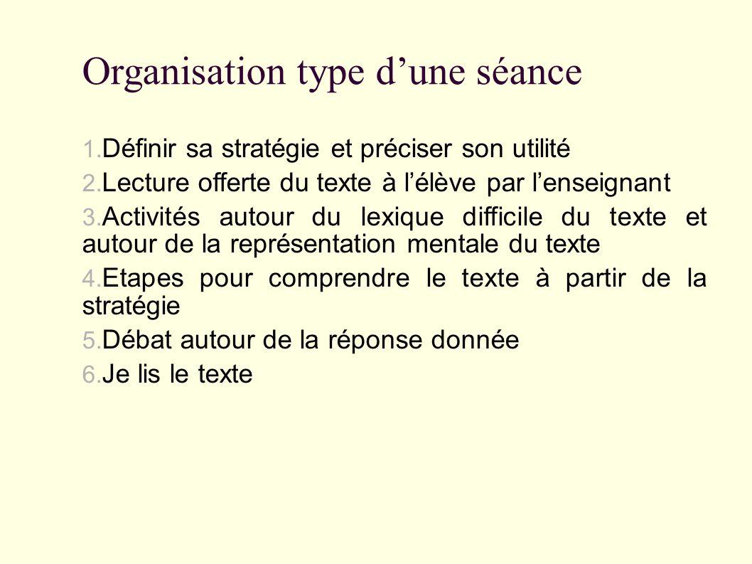 Organisation type d'une séance 1. Définir sa stratégie et préciser son utilité 2.