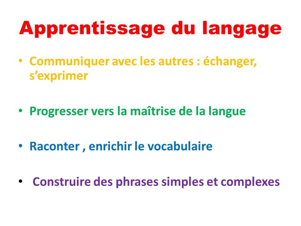 Apprentissage du langage Communiquer avec les autres : échanger, s'exprimer Progresser vers la maîtrise de la langue Raconter, enrichir le vocabulaire Construire des phrases simples et complexes