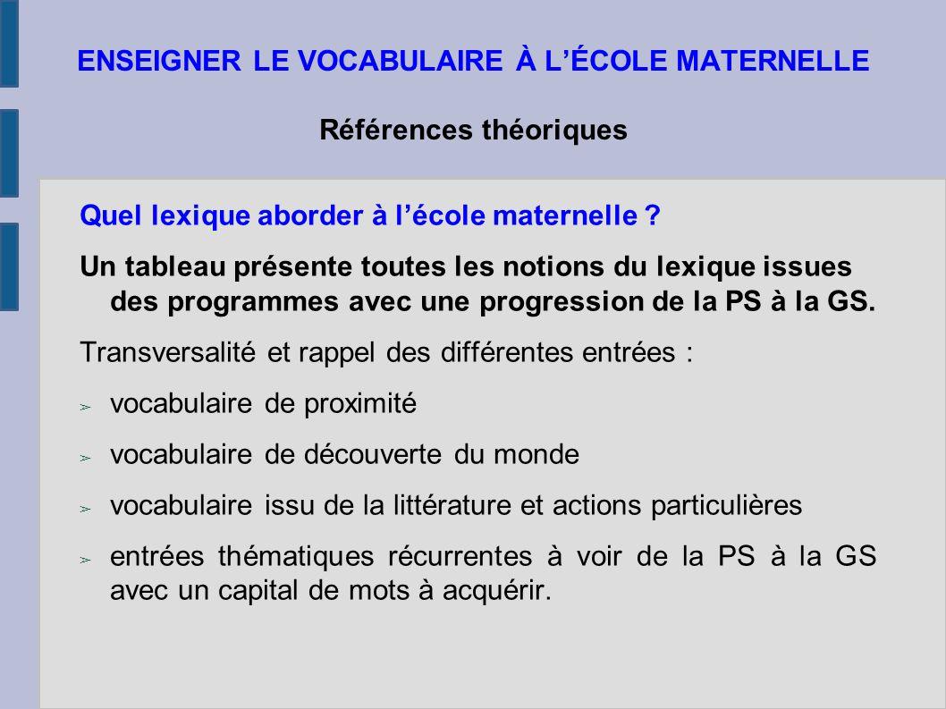ENSEIGNER LE VOCABULAIRE À L'ÉCOLE MATERNELLE Références théoriques Quel lexique aborder à l'école maternelle .