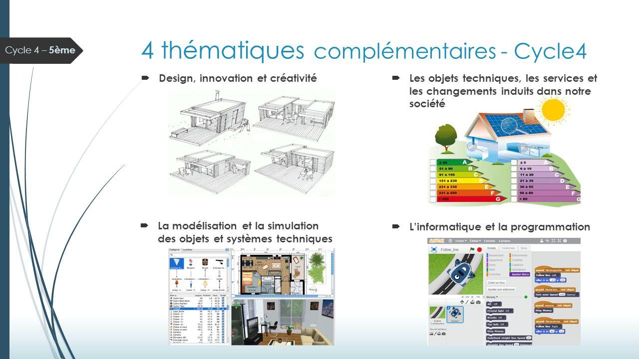 4 thématiques complémentaires - Cycle4  Design, innovation et créativité Cycle 4 – 5ème  Les objets techniques, les services et les changements induits dans notre société  La modélisation et la simulation des objets et systèmes techniques  L'informatique et la programmation