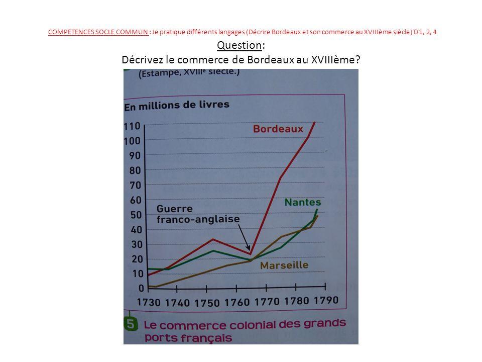 COMPETENCES SOCLE COMMUN : Je pratique différents langages (Décrire Bordeaux et son commerce au XVIIIème siècle) D 1, 2, 4 Question: Décrivez le commerce de Bordeaux au XVIIIème