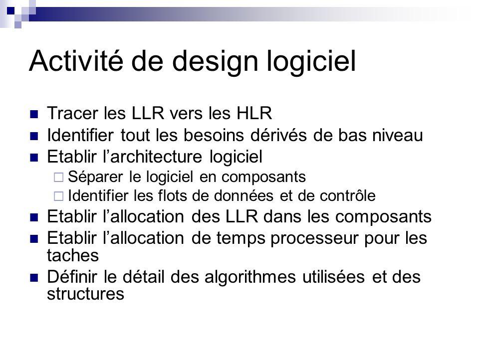 Activité de design logiciel Tracer les LLR vers les HLR Identifier tout les besoins dérivés de bas niveau Etablir l'architecture logiciel  Séparer le logiciel en composants  Identifier les flots de données et de contrôle Etablir l'allocation des LLR dans les composants Etablir l'allocation de temps processeur pour les taches Définir le détail des algorithmes utilisées et des structures