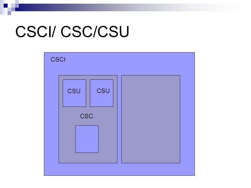 CSCI/ CSC/CSU CSU CSC CSCI