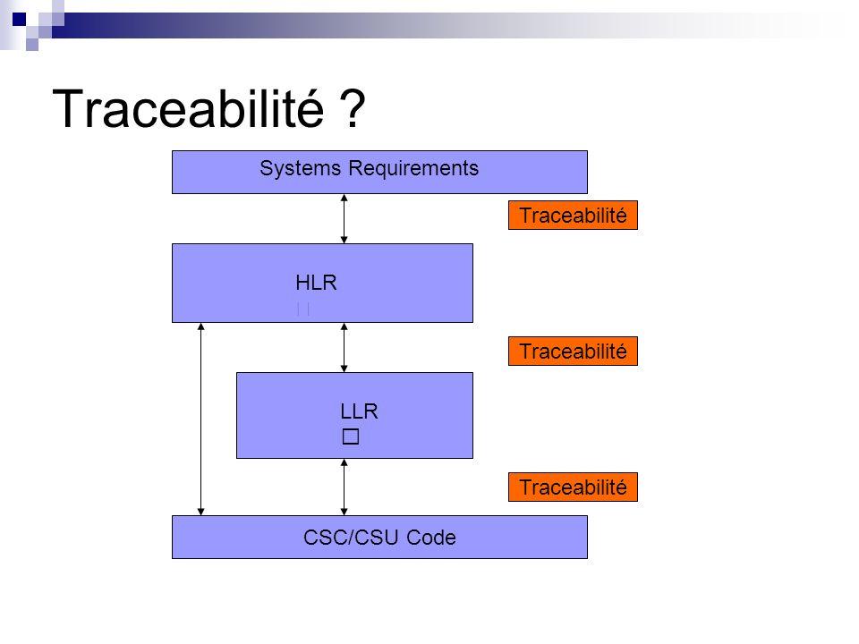 Traceabilité CSC/CSU Code Traceabilité Systems Requirements Traceabilité HLR LLR