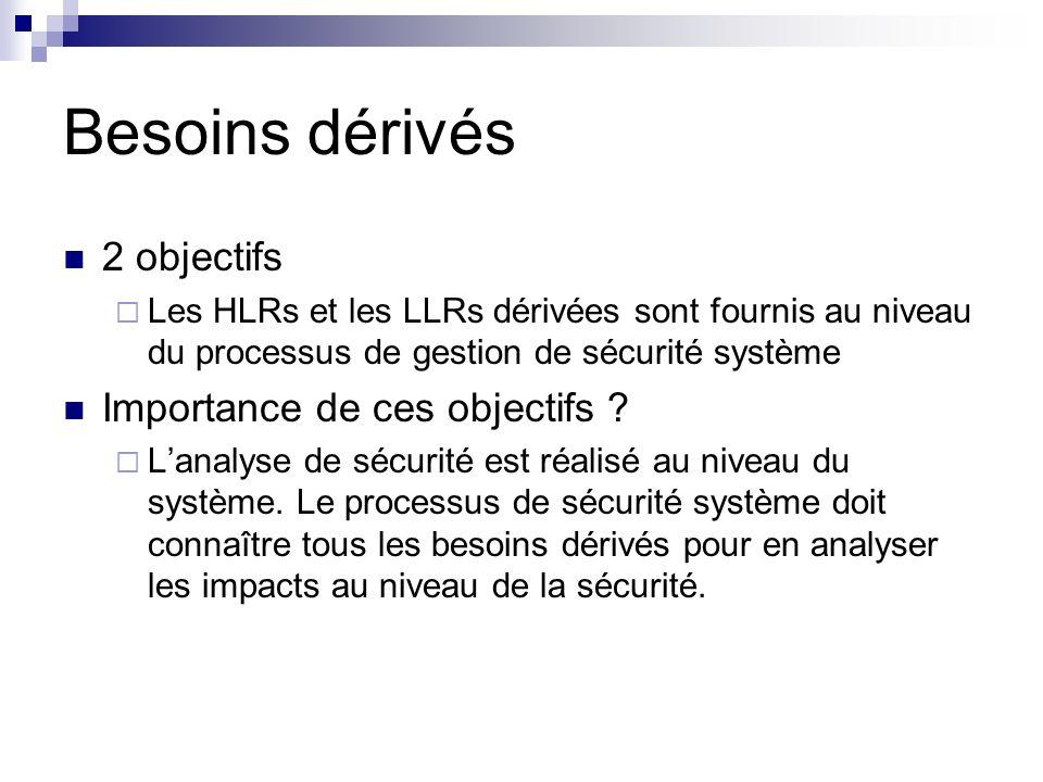 Besoins dérivés 2 objectifs  Les HLRs et les LLRs dérivées sont fournis au niveau du processus de gestion de sécurité système Importance de ces objectifs .