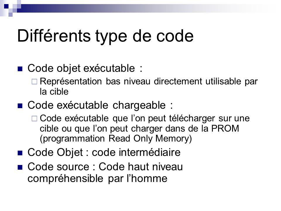 Différents type de code Code objet exécutable :  Représentation bas niveau directement utilisable par la cible Code exécutable chargeable :  Code exécutable que l'on peut télécharger sur une cible ou que l'on peut charger dans de la PROM (programmation Read Only Memory) Code Objet : code intermédiaire Code source : Code haut niveau compréhensible par l'homme