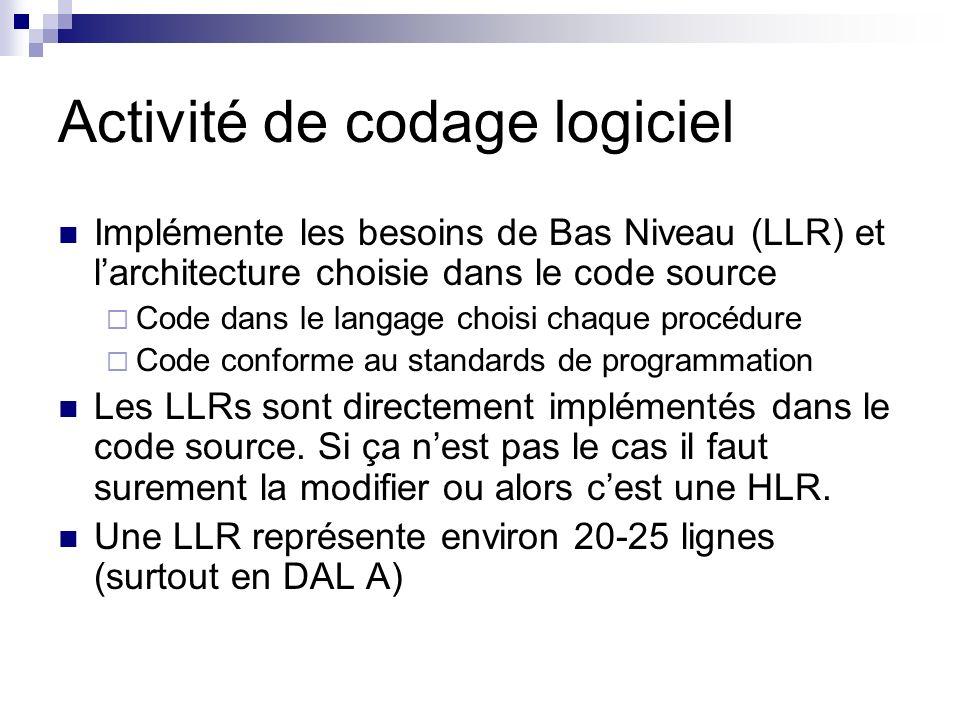 Activité de codage logiciel Implémente les besoins de Bas Niveau (LLR) et l'architecture choisie dans le code source  Code dans le langage choisi chaque procédure  Code conforme au standards de programmation Les LLRs sont directement implémentés dans le code source.