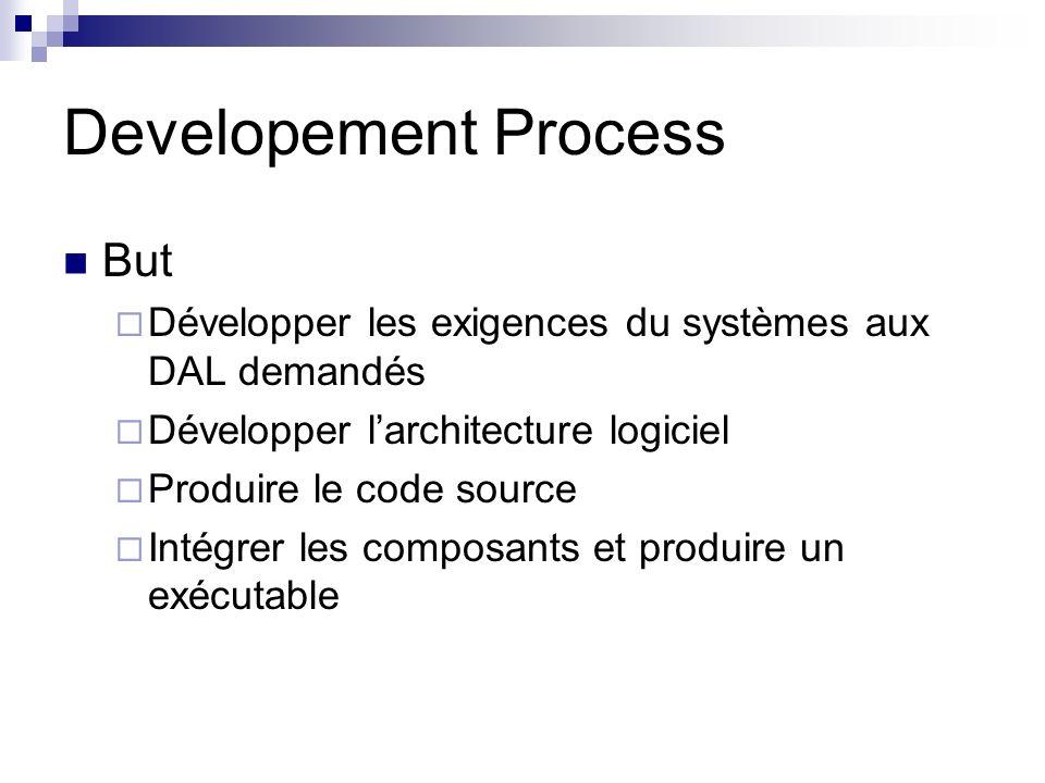 Developement Process But  Développer les exigences du systèmes aux DAL demandés  Développer l'architecture logiciel  Produire le code source  Intégrer les composants et produire un exécutable
