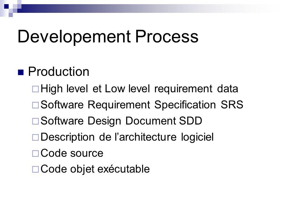 Developement Process Production  High level et Low level requirement data  Software Requirement Specification SRS  Software Design Document SDD  Description de l'architecture logiciel  Code source  Code objet exécutable