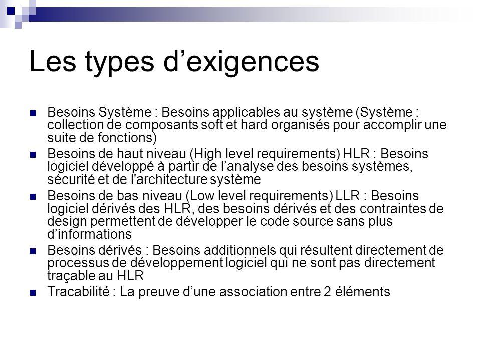 Les types d'exigences Besoins Système : Besoins applicables au système (Système : collection de composants soft et hard organisés pour accomplir une suite de fonctions) Besoins de haut niveau (High level requirements) HLR : Besoins logiciel développé à partir de l'analyse des besoins systèmes, sécurité et de l architecture système Besoins de bas niveau (Low level requirements) LLR : Besoins logiciel dérivés des HLR, des besoins dérivés et des contraintes de design permettent de développer le code source sans plus d'informations Besoins dérivés : Besoins additionnels qui résultent directement de processus de développement logiciel qui ne sont pas directement traçable au HLR Tracabilité : La preuve d'une association entre 2 éléments
