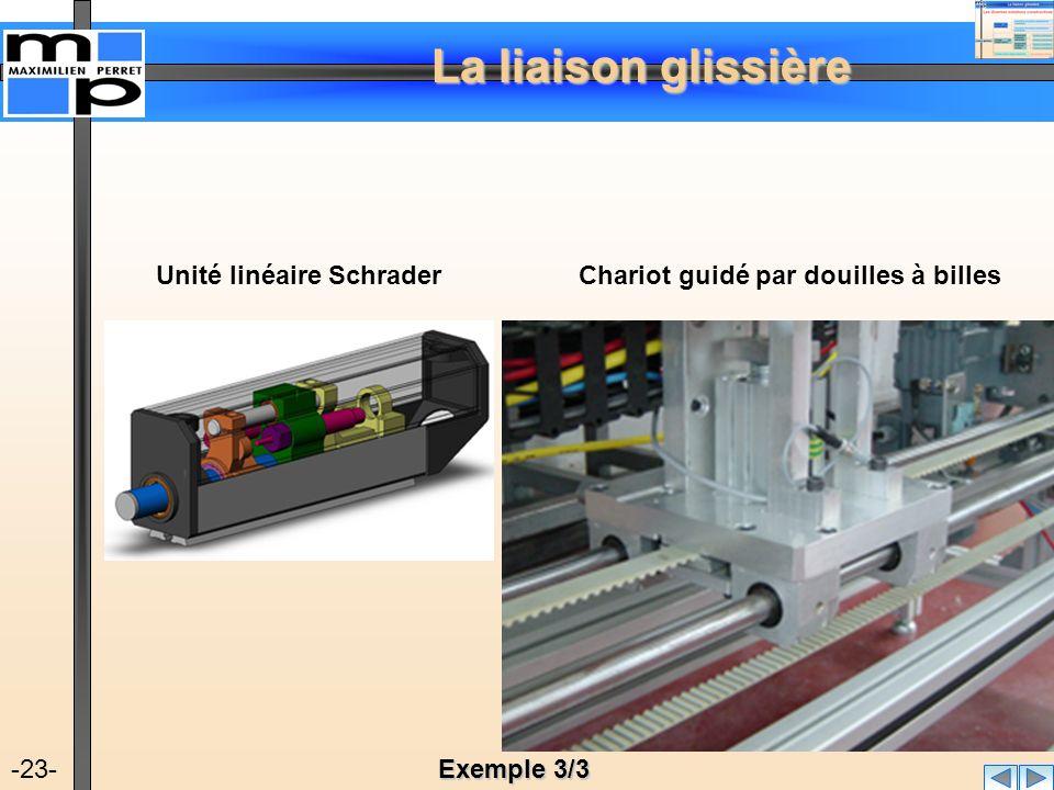 La liaison glissière -23- Chariot guidé par douilles à billesUnité linéaire Schrader Exemple 3/3
