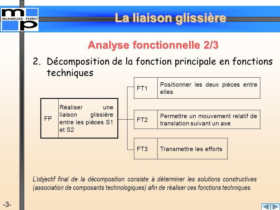 La liaison glissière -4- Fonctions Caractéristiques des fonctions Critères d'appréciation Niveau Permettre un mouvement de translation de façon précise et fiable entre deux pièces Précision de la mise en position entre les deux pièces tout au long du mouvement.