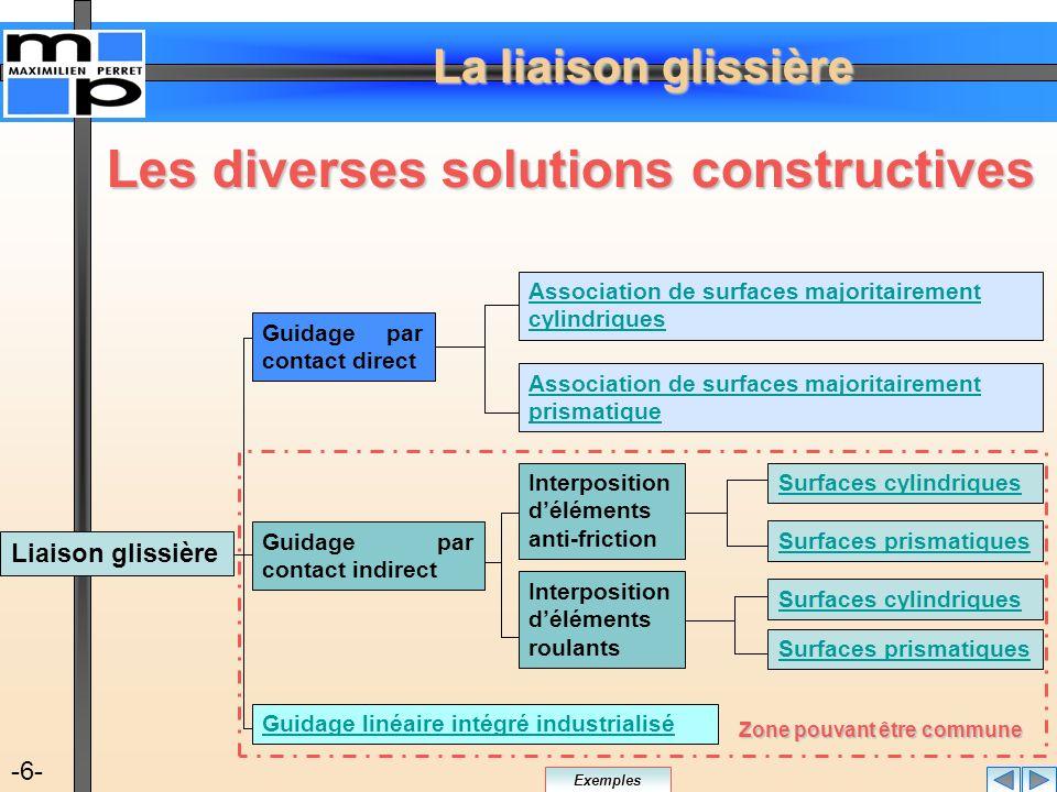 La liaison glissière -6- Liaison glissière Guidage par contact direct Guidage par contact indirect Guidage linéaire intégré industrialisé Association