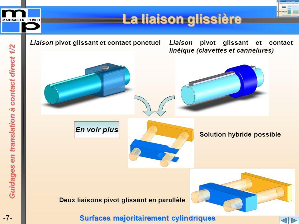 La liaison glissière -7- Guidages en translation à contact direct 1/2 Liaison pivot glissant et contact ponctuelLiaison pivot glissant et contact liné