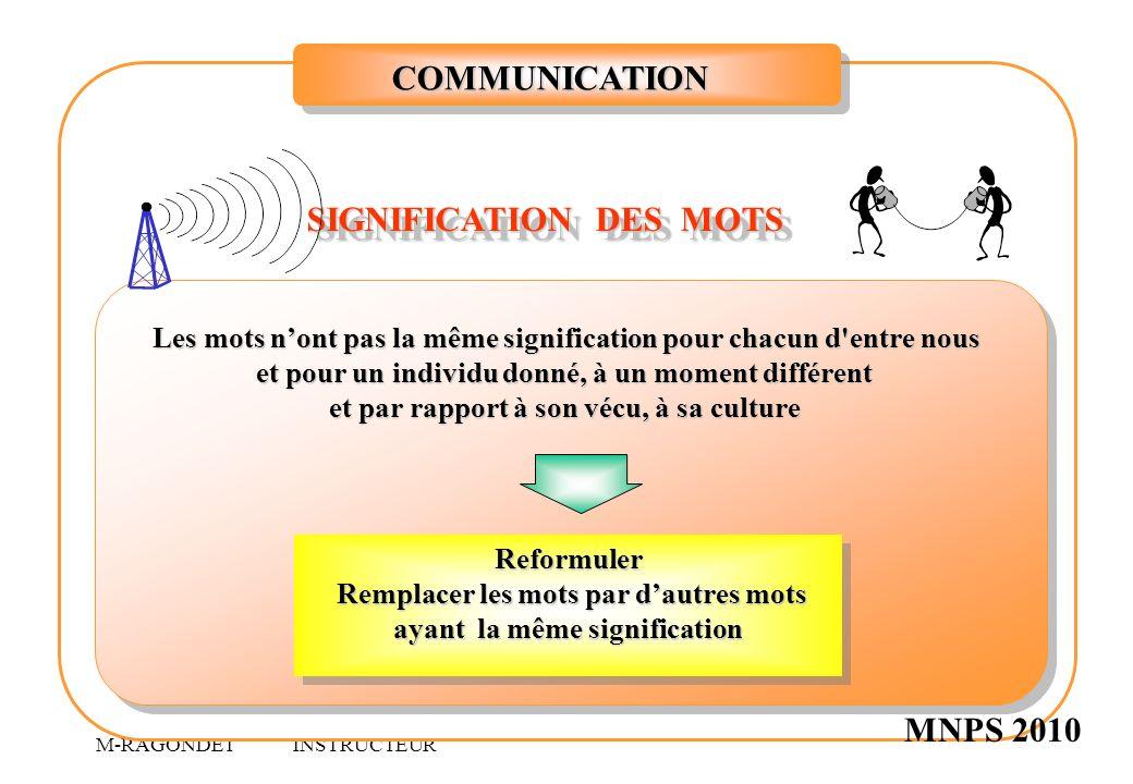 slide_1 m ragondet instructeur communication signification des mots les