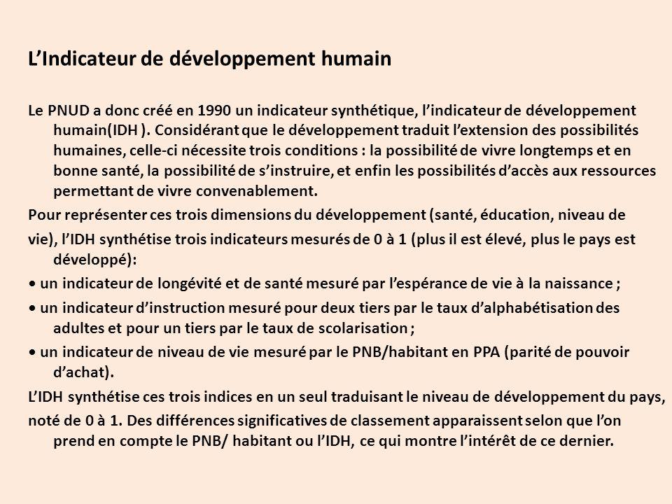 L'Indicateur de développement humain Le PNUD a donc créé en 1990 un indicateur synthétique, l'indicateur de développement humain(IDH ).