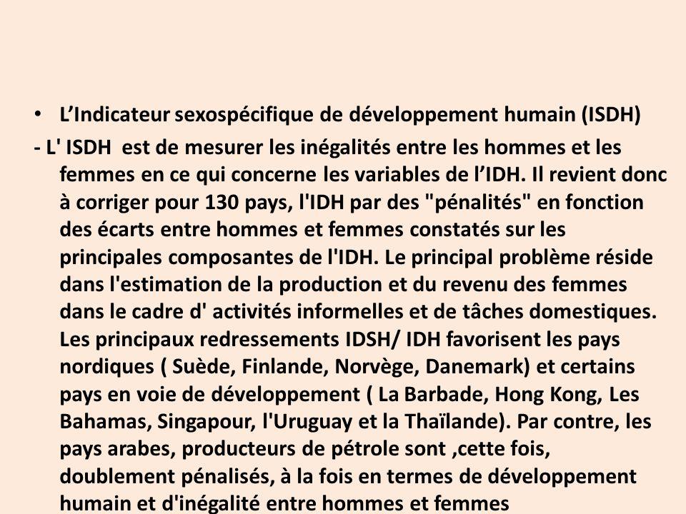 L'Indicateur sexospécifique de développement humain (ISDH) - L ISDH est de mesurer les inégalités entre les hommes et les femmes en ce qui concerne les variables de l'IDH.