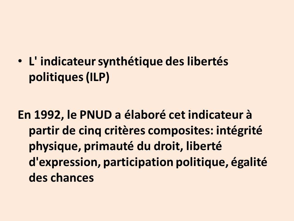 L indicateur synthétique des libertés politiques (ILP) En 1992, le PNUD a élaboré cet indicateur à partir de cinq critères composites: intégrité physique, primauté du droit, liberté d expression, participation politique, égalité des chances