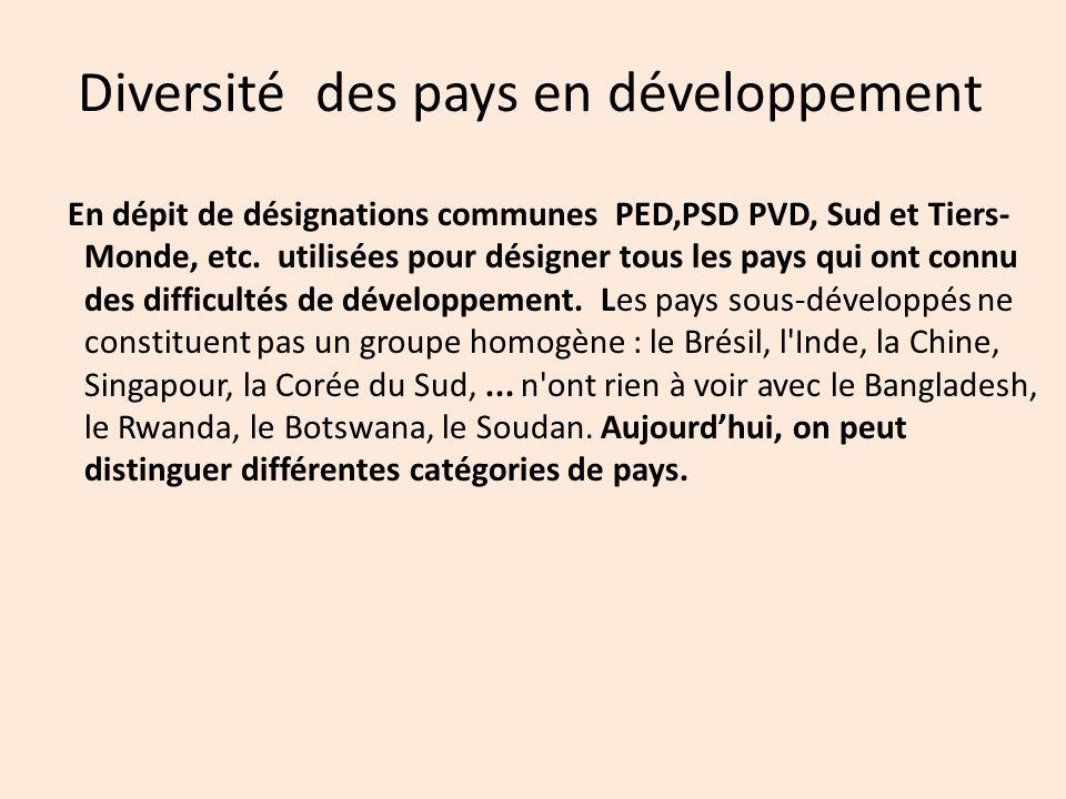 Diversité des pays en développement En dépit de désignations communes PED,PSD PVD, Sud et Tiers- Monde, etc.