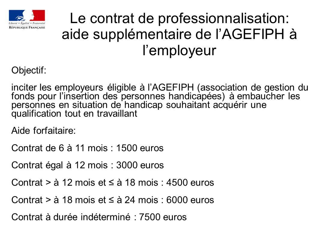 contrat aidé association