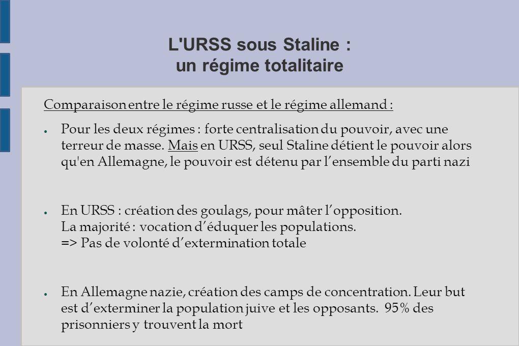 urss de staline paragraphe argumente