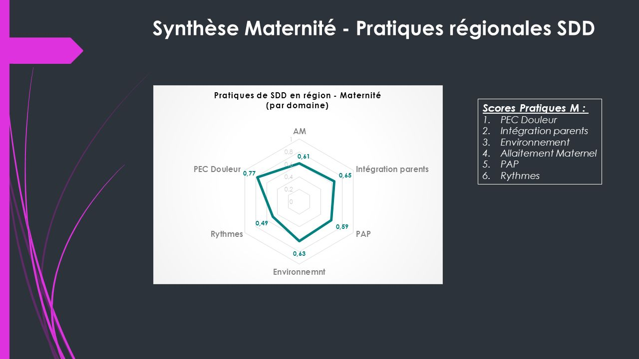 maternite niveau 3 vaucluse