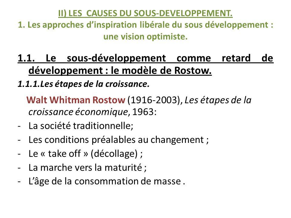 approche libérale du développement