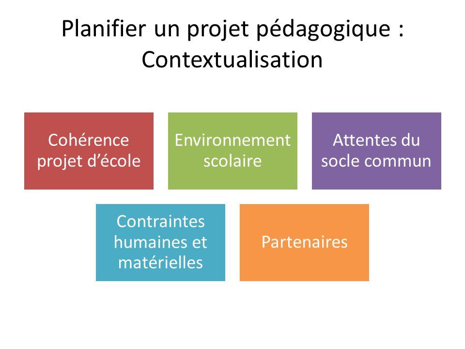 Planifier un projet pédagogique : Contextualisation Cohérence projet d'école Environnement scolaire Attentes du socle commun Contraintes humaines et matérielles Partenaires
