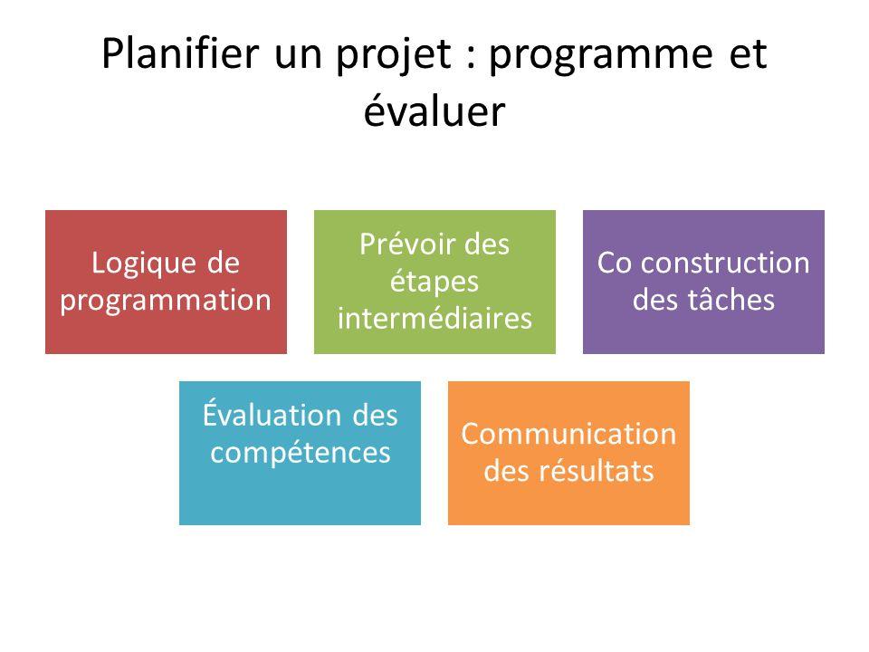 Planifier un projet : programme et évaluer Logique de programmation Prévoir des étapes intermédiaires Co construction des tâches Évaluation des compétences Communication des résultats