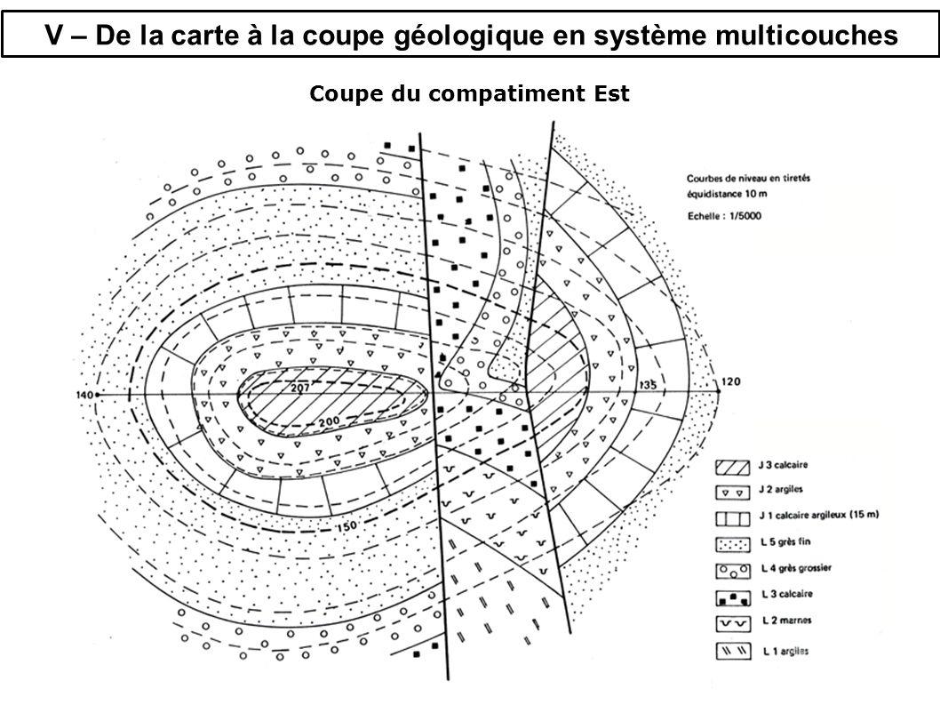 V – De la carte à la coupe géologique en système multicouches Coupe du compatiment Est