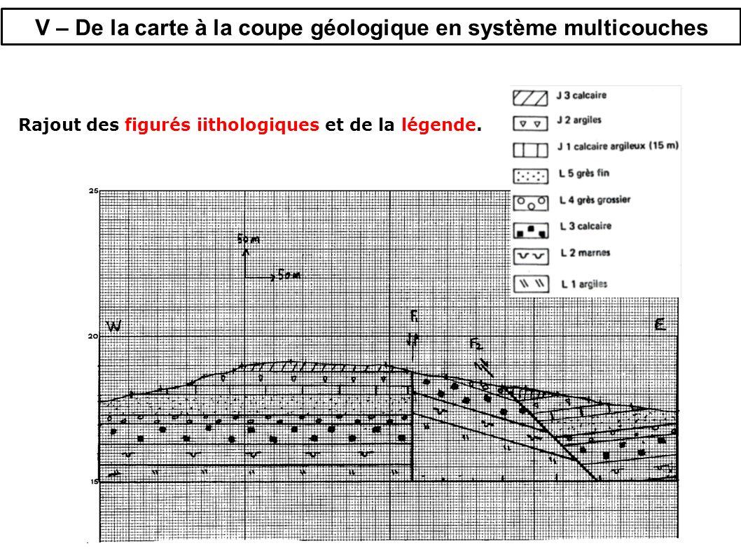 V – De la carte à la coupe géologique en système multicouches Rajout des figurés iithologiques et de la légende.