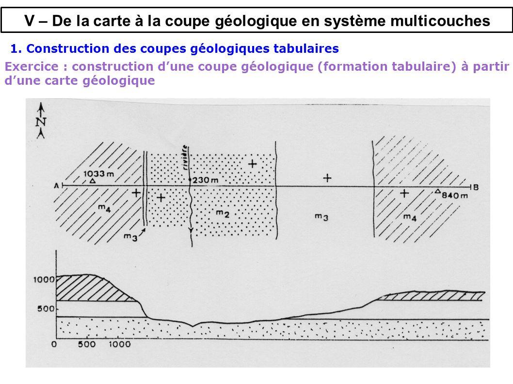 V – De la carte à la coupe géologique en système multicouches 1.
