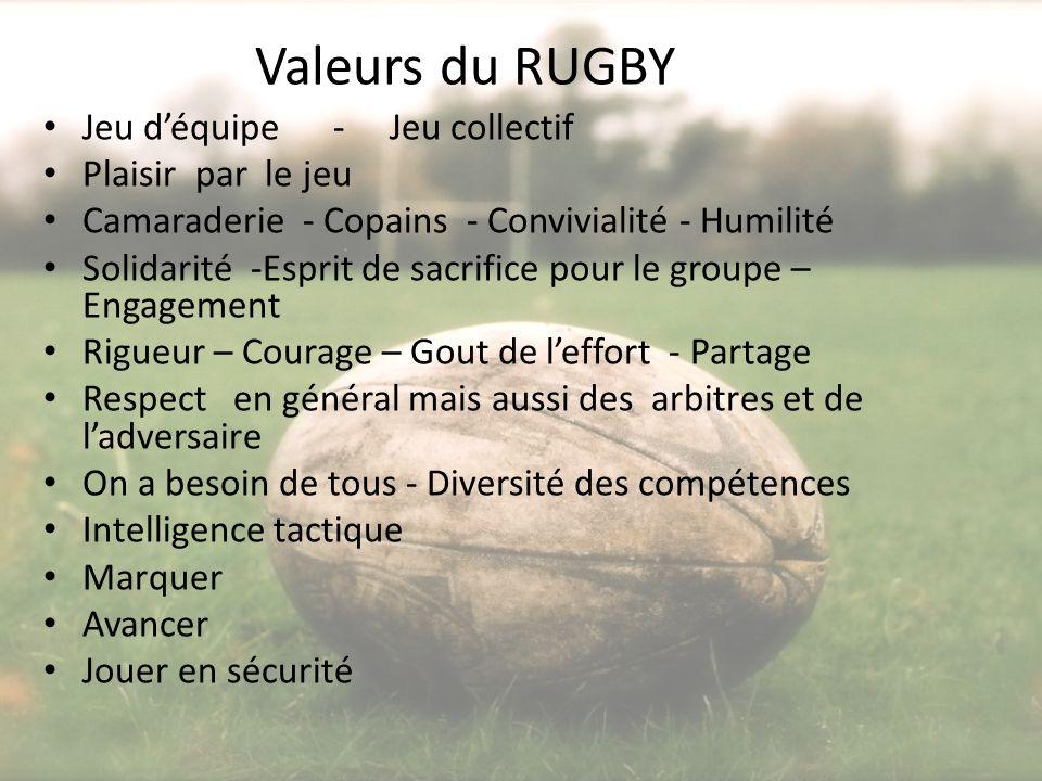 Préférence Réunion parents 8 octobre Valeurs du RUGBY Jeu d'équipe - Jeu  MM08