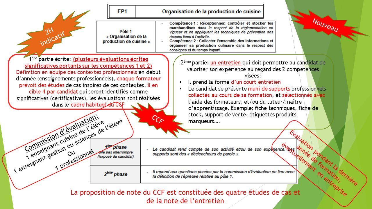 Rénovation Du CAP Cuisine Définition Le Titulaire Du Certificat D - Cuisiner definition