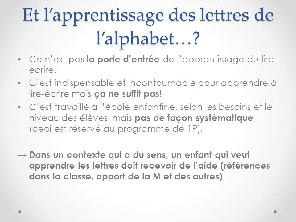 Et l'apprentissage des lettres de l'alphabet….