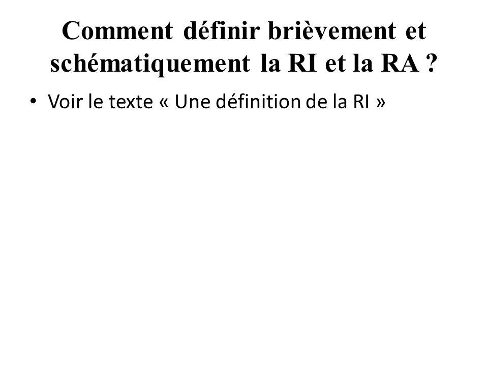Comment définir brièvement et schématiquement la RI et la RA .