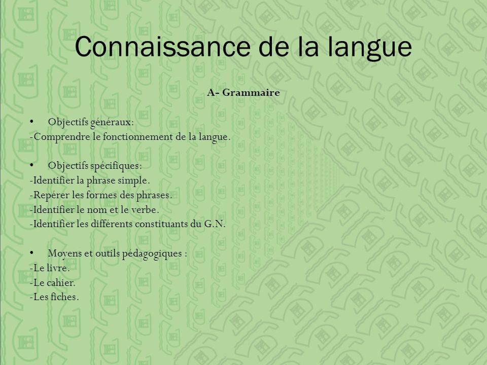 Connaissance de la langue A- Grammaire Objectifs généraux: -Comprendre le fonctionnement de la langue.