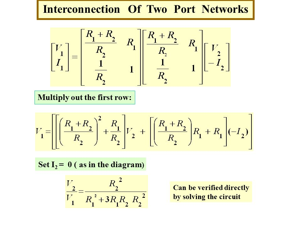 Interconnection Of Two Port Networks Multiply out the first row: Set I 2 = 0 ( as in the diagram ) Can be verified directly by solving the circuit