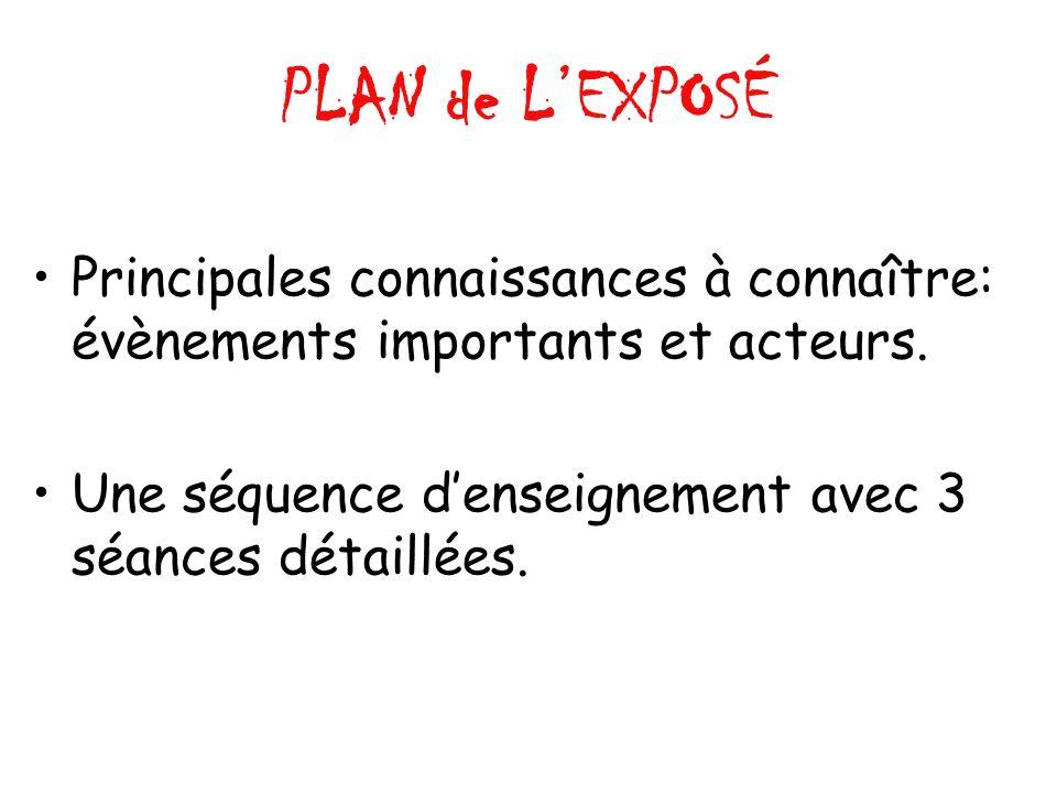 PLAN de L'EXPOSÉ Principales connaissances à connaître: évènements importants et acteurs.